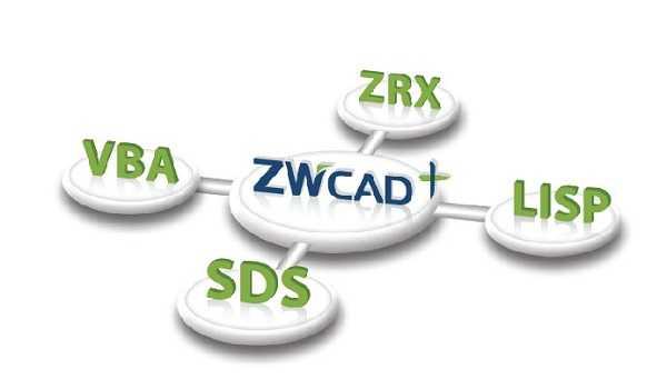 ZWCAD+